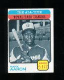 1973 Topps Baseball Card #473 Hall of Famer Hank Aaron All-Time Total Base