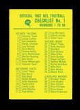 1967 Philadelphia Football Card #197 Checklist No.1 Numbers 1 to 99. Unchec