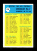 1964 Philadelphia Football Card #198 Checklist-2 Numbers 98-198. Unchecked