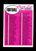 1969 Topps Football Card #132 Check List 2nd Series. Unchecked NM Condition