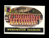 1958 Topps Football Cards #27 Washington Redskins Team Card.