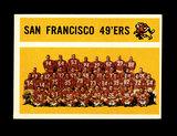 1960 Topps Football Card #122 San Francisco 49ers Team/Checklist Second Ser
