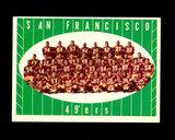1961 Topps Football Card #66 San Francisco 49ers Team Card.