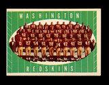 1961 Topps Football Card #131 Washington Redskins Team Card.