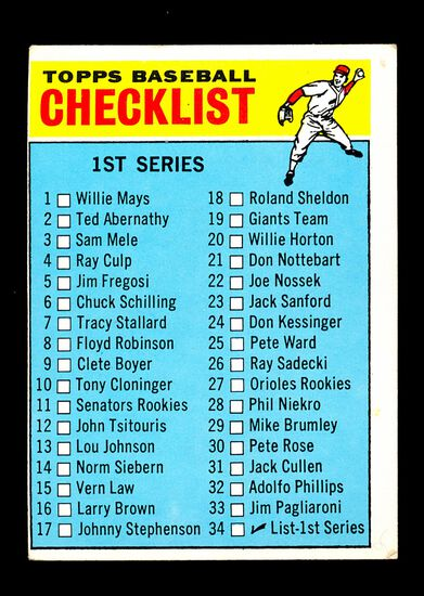 1966 Topps Baseball Card #34 1st Series Checklist 1-88 Unckecked