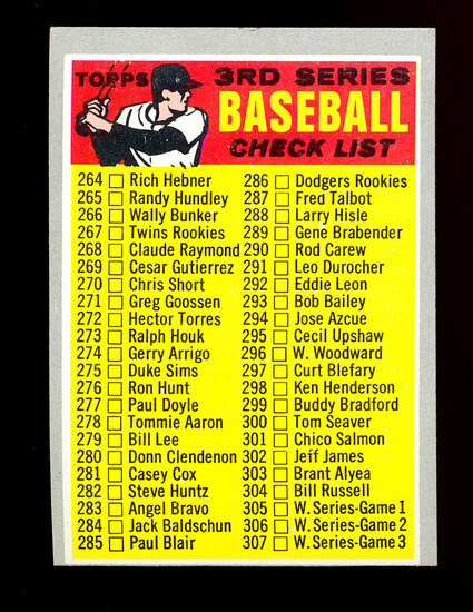1970 Topps Baseball Card #244 3rd Series Checklist 264-372 Unchecked