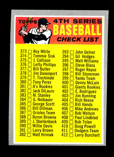 1970 Topps Baseball Card #343 4th Series Checklist 373-459 Unchecked