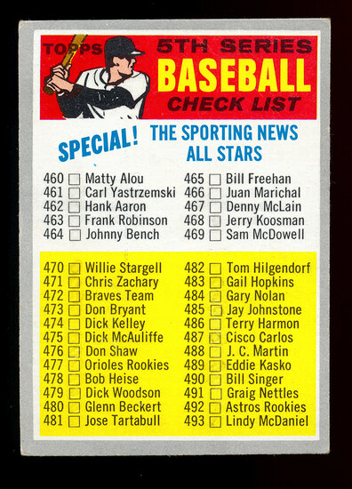1970 Topps Baseball Card #432 5th Series Checklist 460-546 Unchecked