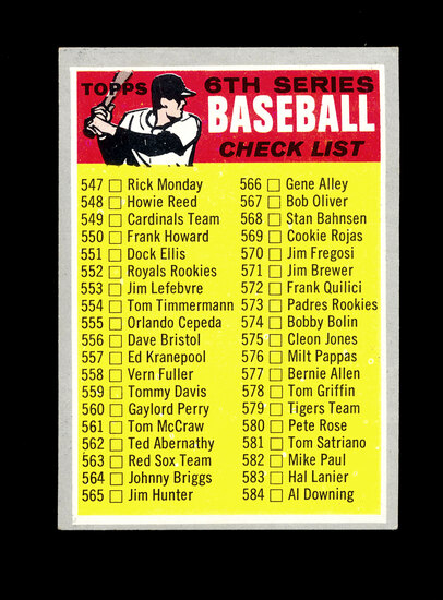 1970 Topps Baseball Card #542 6th Series Checklist 547-633. Unchecked
